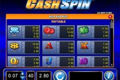 Which Means You Like Slots and Electronic Poker? Try Both Games at the same time, Play Spin Poker